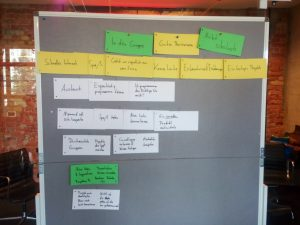 Projekte vor dem Clustern